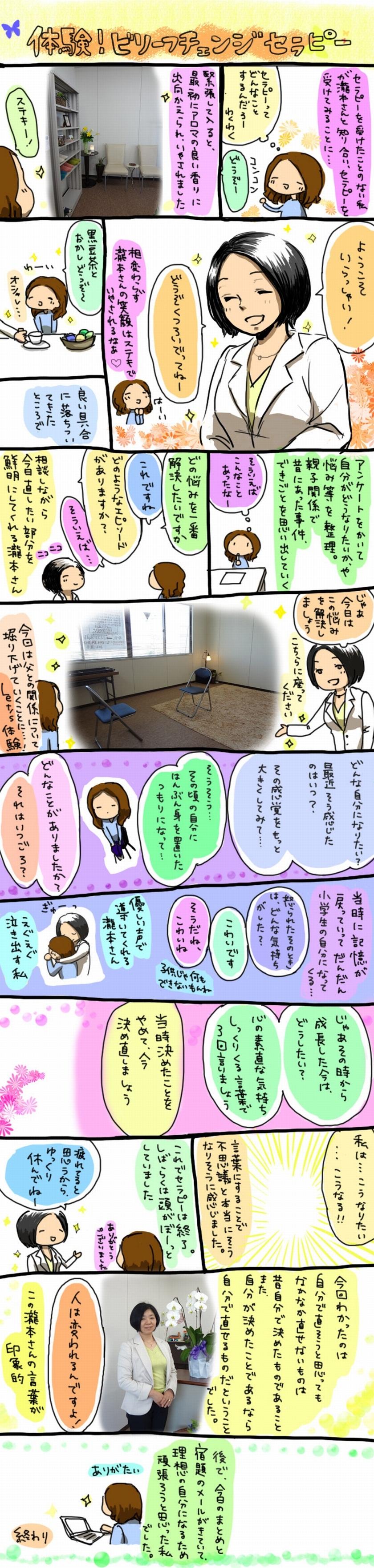 マンガビリーフチェンジセラピー 体験談